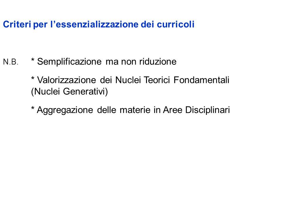 Criteri per lessenzializzazione dei curricoli N.B. * Semplificazione ma non riduzione * Valorizzazione dei Nuclei Teorici Fondamentali (Nuclei Generat