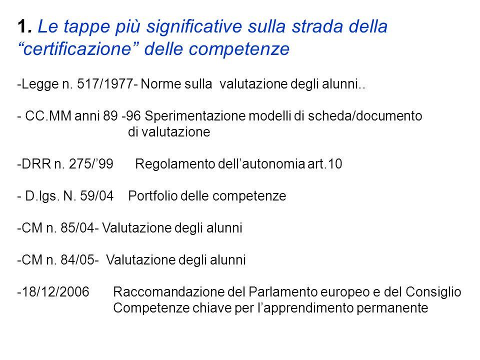 1. Le tappe più significative sulla strada della certificazione delle competenze -Legge n. 517/1977- Norme sulla valutazione degli alunni.. - CC.MM an