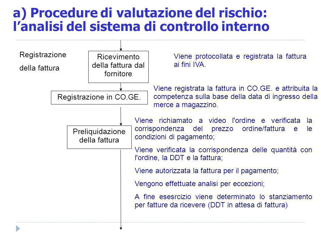 Registrazione della fattura Ricevimento della fattura dal fornitore Viene protocollata e registrata la fattura ai fini IVA. Registrazione in CO.GE. Vi
