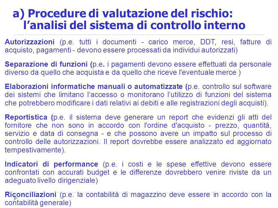 a) Procedure di valutazione del rischio: lanalisi del sistema di controllo interno Autorizzazioni (p.e. tutti i documenti - carico merce, DDT, resi, f