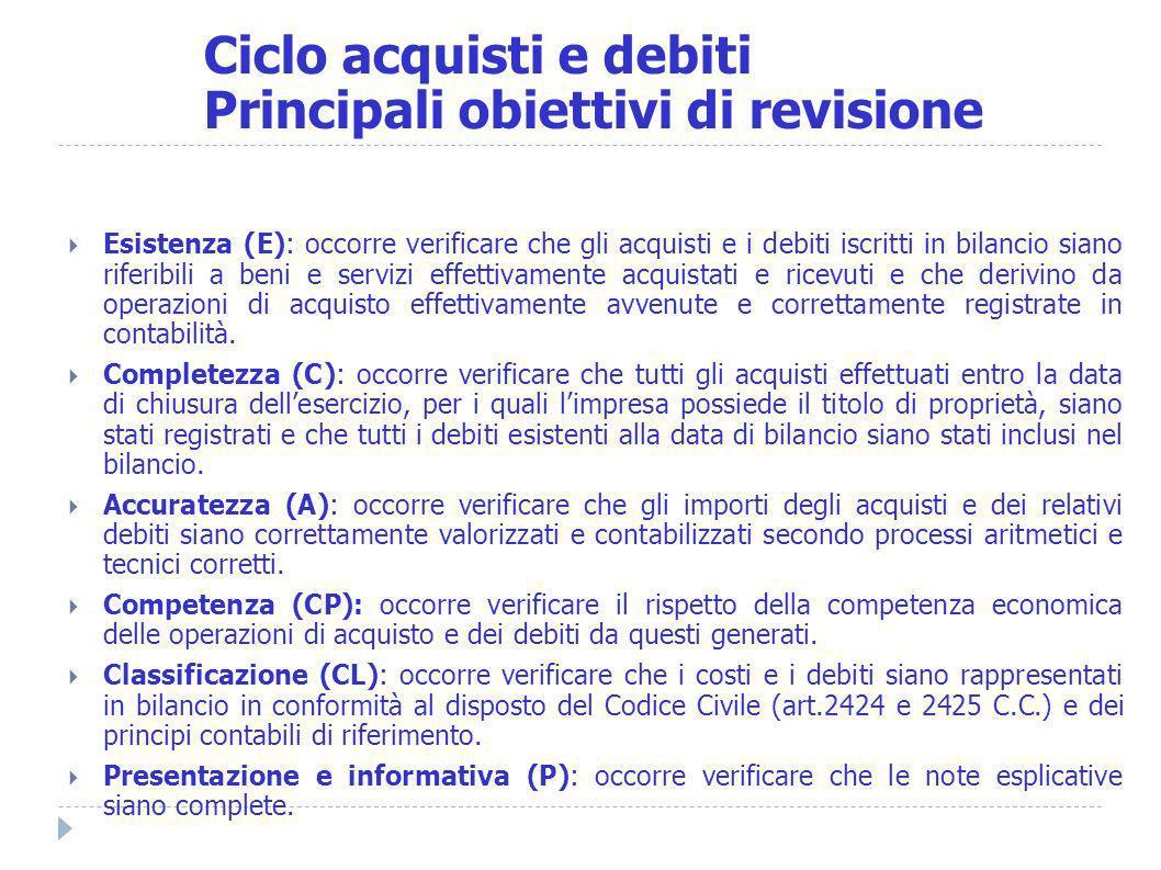Ciclo acquisti e debiti Principali obiettivi di revisione Esistenza (E): occorre verificare che gli acquisti e i debiti iscritti in bilancio siano rif