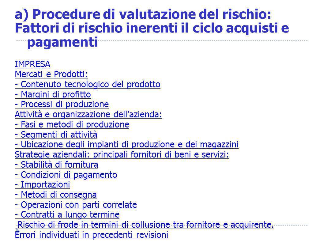 a) Procedure di valutazione del rischio: Fattori di rischio inerenti il ciclo acquisti e pagamenti IMPRESA Mercati e Prodotti: - Contenuto tecnologico