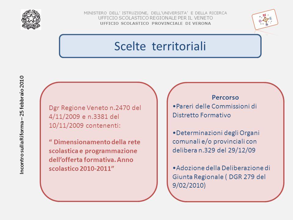 Incontro sulla Riforma – 25 febbraio 2010 MINISTERO DELL ISTRUZIONE, DELLUNIVERSITA E DELLA RICERCA UFFICIO SCOLASTICO REGIONALE PER IL VENETO UFFICIO SCOLASTICO PROVINCIALE DI VERONA Scelte territoriali Dgr Regione Veneto n.2470 del 4/11/2009 e n.3381 del 10/11/2009 contenenti: Dimensionamento della rete scolastica e programmazione dellofferta formativa.