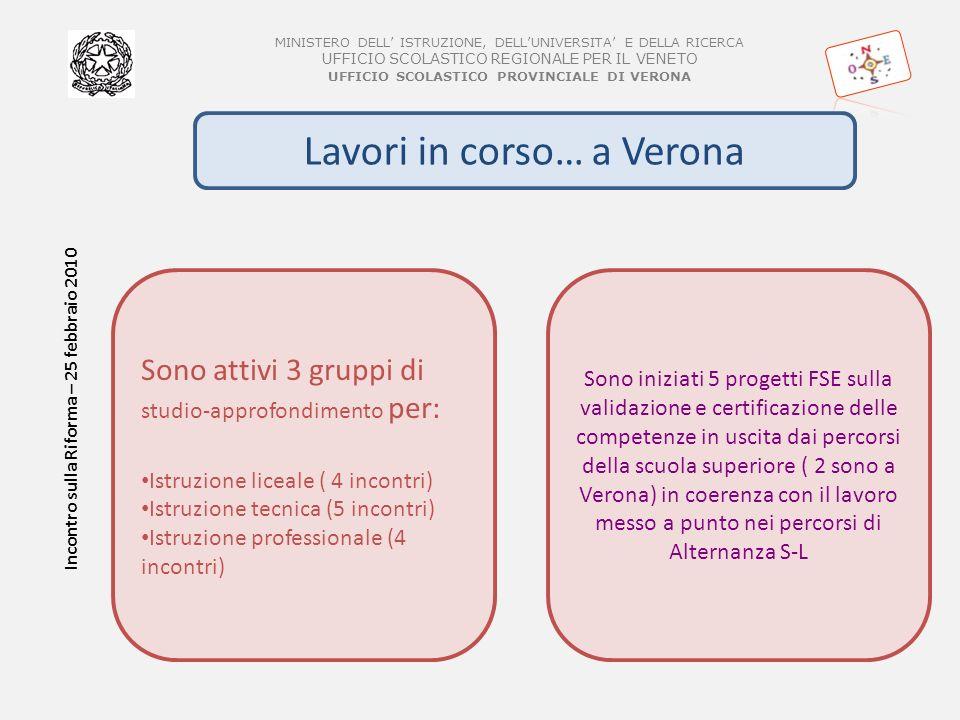 Incontro sulla Riforma – 25 febbraio 2010 MINISTERO DELL ISTRUZIONE, DELLUNIVERSITA E DELLA RICERCA UFFICIO SCOLASTICO REGIONALE PER IL VENETO UFFICIO SCOLASTICO PROVINCIALE DI VERONA Lavori in corso… a Verona Sono attivi 3 gruppi di studio-approfondimento per: Istruzione liceale ( 4 incontri) Istruzione tecnica (5 incontri) Istruzione professionale (4 incontri) Sono iniziati 5 progetti FSE sulla validazione e certificazione delle competenze in uscita dai percorsi della scuola superiore ( 2 sono a Verona) in coerenza con il lavoro messo a punto nei percorsi di Alternanza S-L
