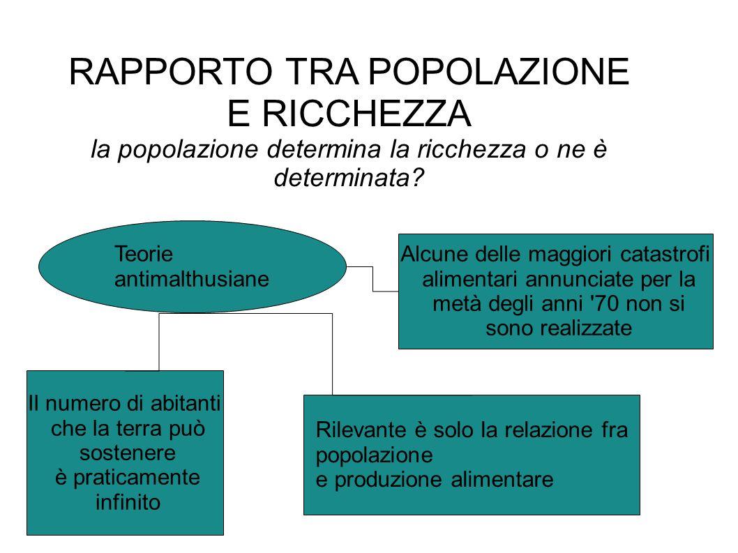 RAPPORTO TRA POPOLAZIONE E RICCHEZZA la popolazione determina la ricchezza o ne è determinata? Thomas R. Malthus (1798) Crescita mezzi di sussistenza: