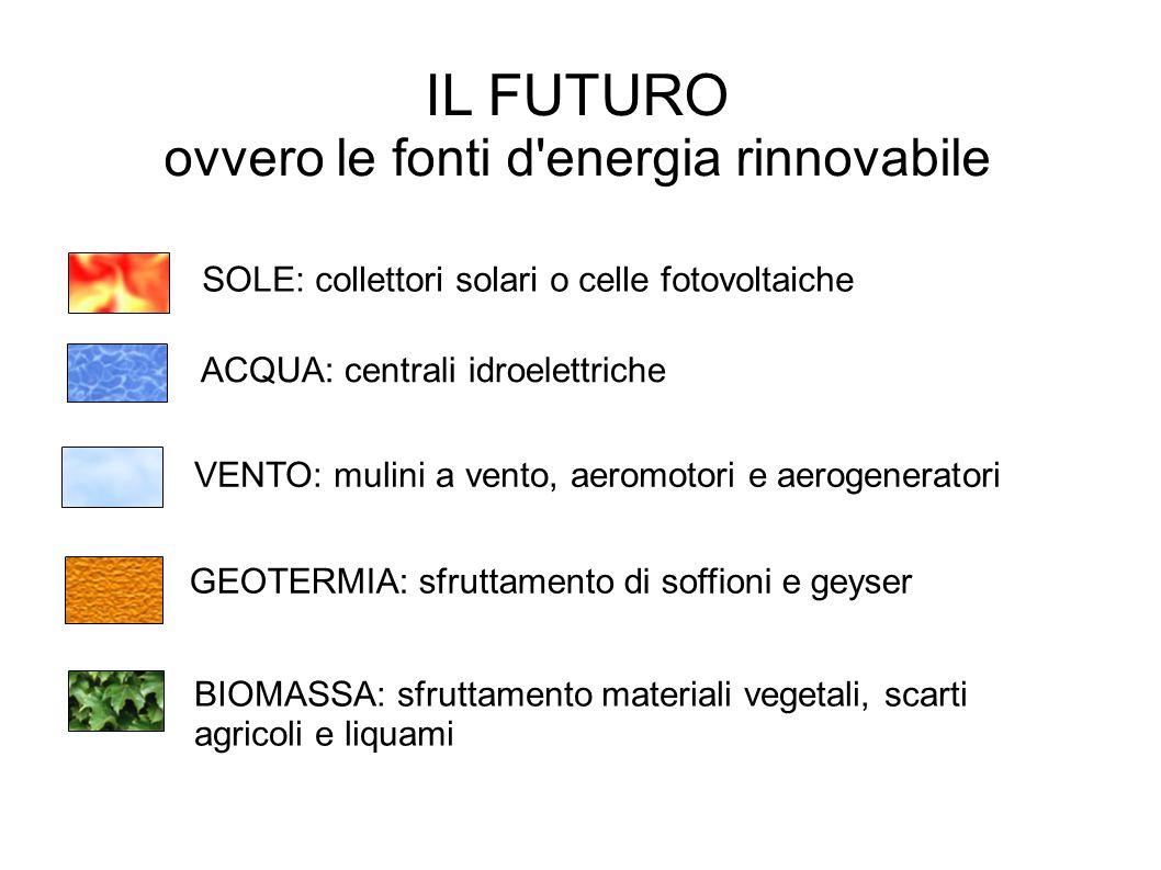 CONTRIBUIRE AL RISPARMIO ENERGETICO ovvero utilizzare più razionalmente l'energia Consumo settore usi civili = consumo settore industriale
