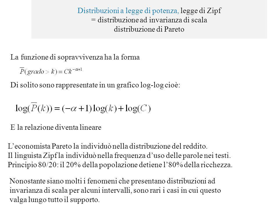 Distribuzioni a legge di potenza, legge di Zipf = distribuzione ad invarianza di scala distribuzione di Pareto Leconomista Pareto la individuò nella d