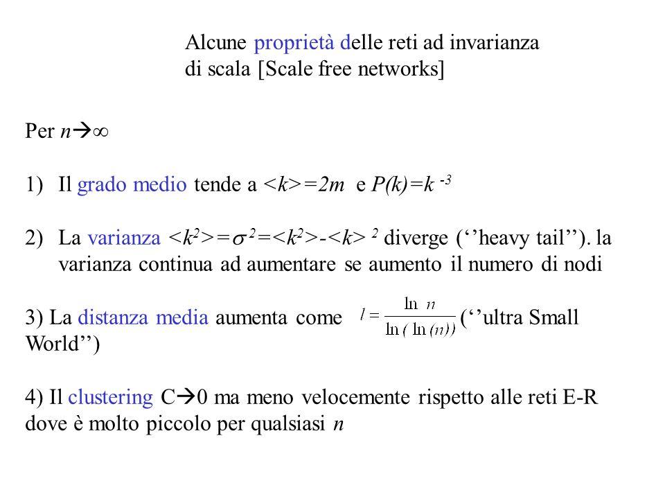 Alcune proprietà delle reti ad invarianza di scala [Scale free networks] Per n 1)Il grado medio tende a =2m e P(k)=k -3 2)La varianza = 2 = - 2 diverg