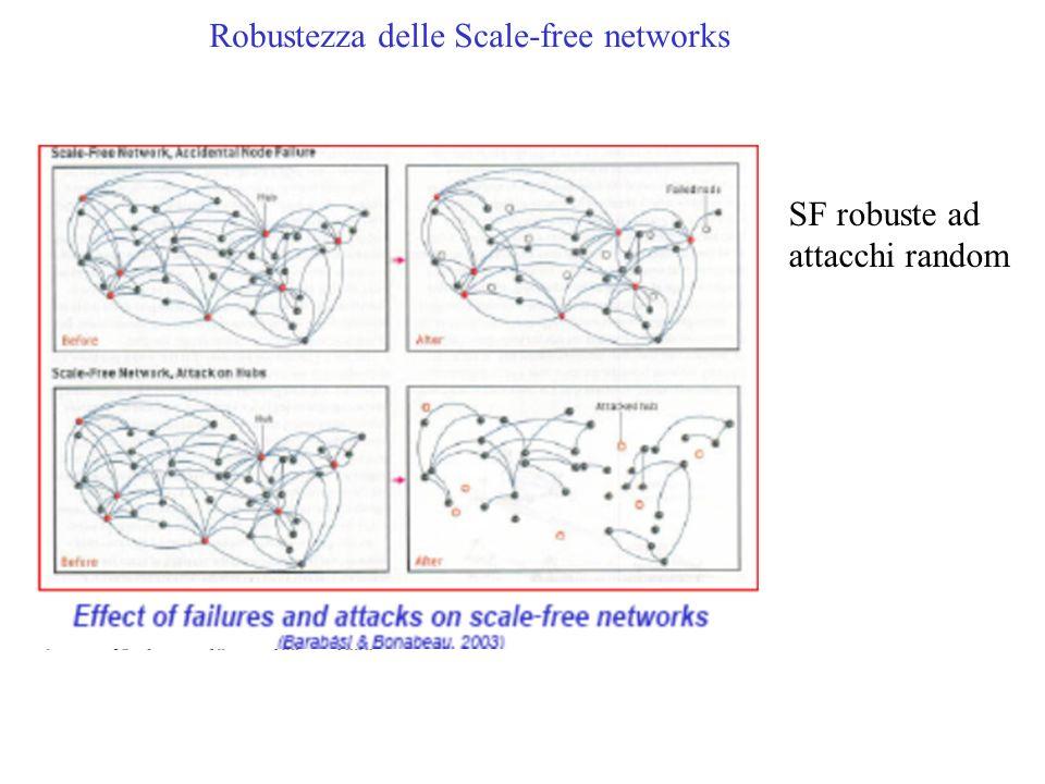 Robustezza delle Scale-free networks SF robuste ad attacchi random