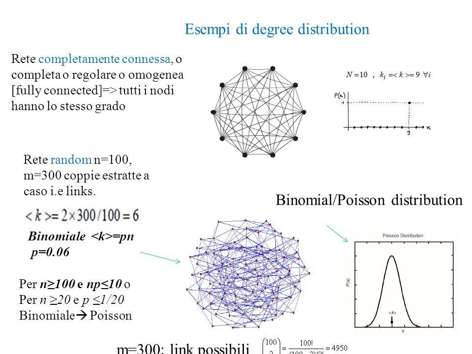 Esempi di degree distribution Rete completamente connessa, o completa o regolare o omogenea [fully connected]=> tutti i nodi hanno lo stesso grado Ret