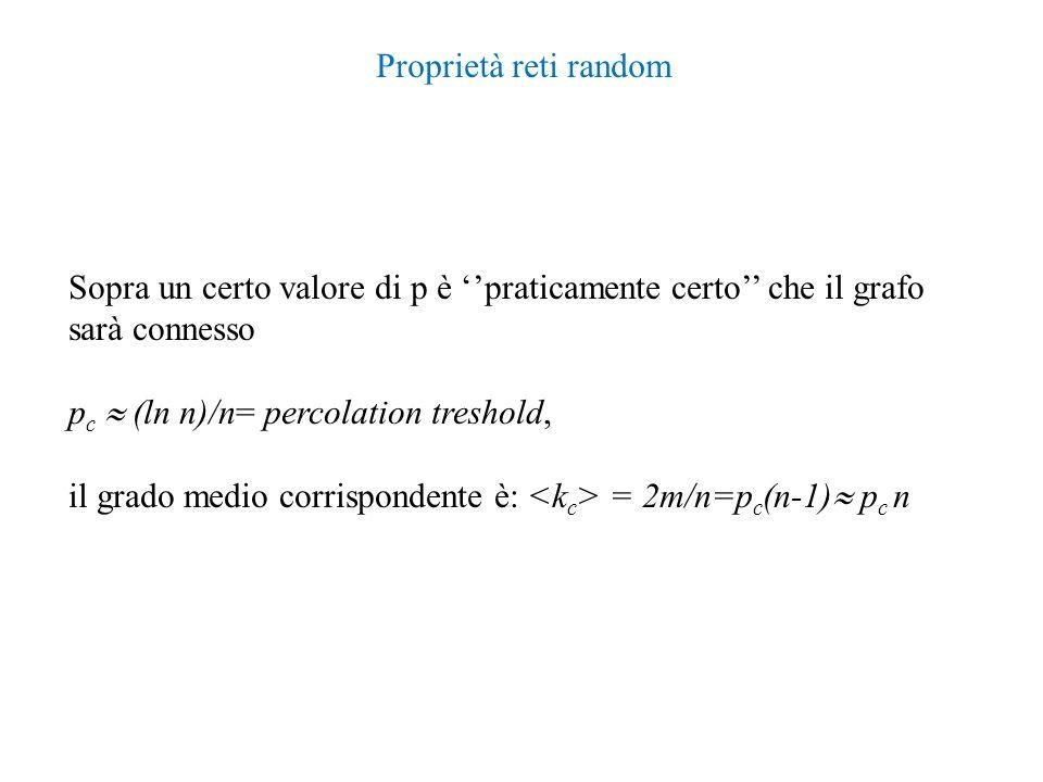 Proprietà reti random Sopra un certo valore di p è praticamente certo che il grafo sarà connesso p c (ln n)/n= percolation treshold, il grado medio co