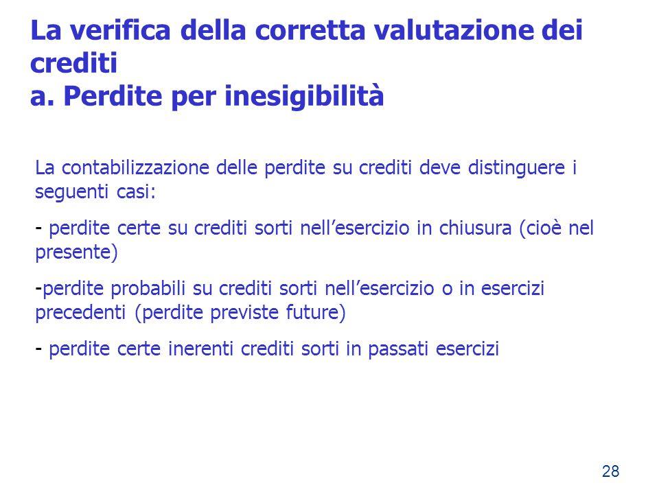 28 La contabilizzazione delle perdite su crediti deve distinguere i seguenti casi: - perdite certe su crediti sorti nellesercizio in chiusura (cioè ne