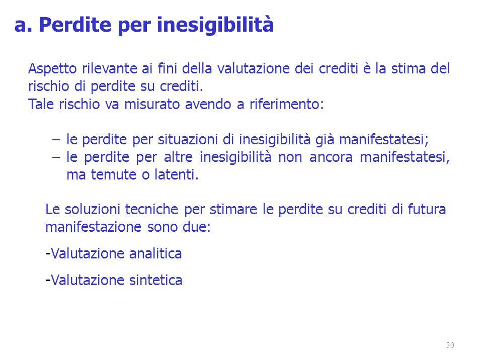 30 Le soluzioni tecniche per stimare le perdite su crediti di futura manifestazione sono due: -Valutazione analitica -Valutazione sintetica Aspetto ri