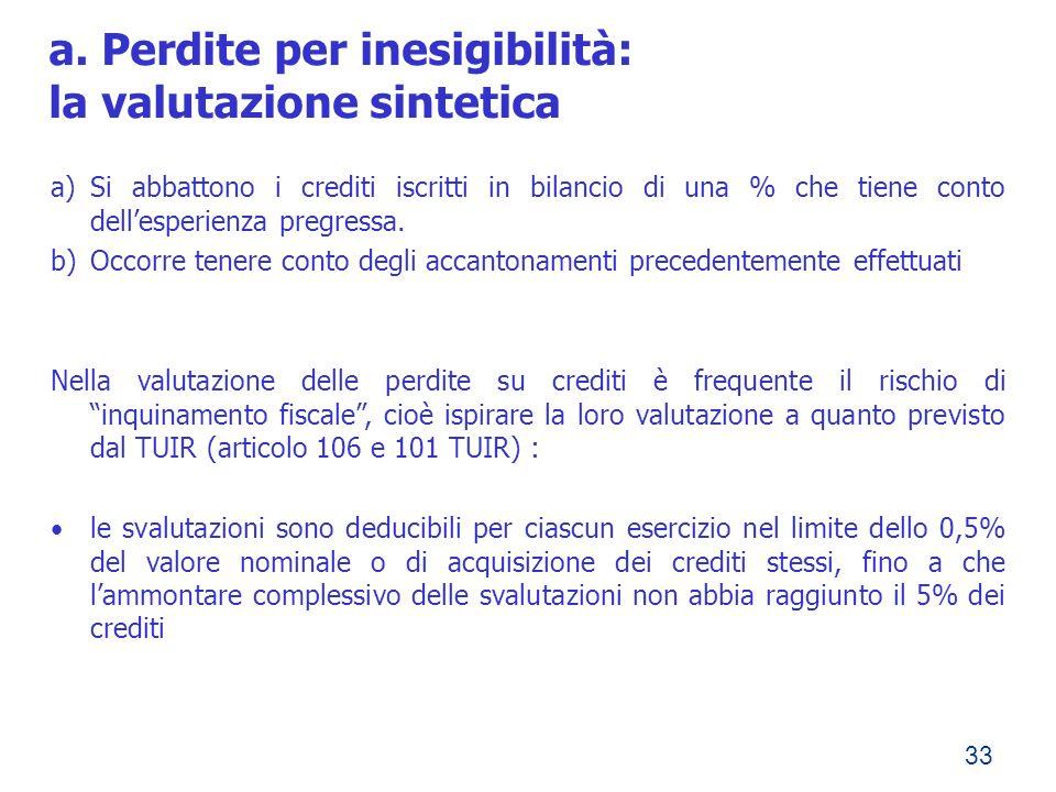 33 a)Si abbattono i crediti iscritti in bilancio di una % che tiene conto dellesperienza pregressa. b)Occorre tenere conto degli accantonamenti preced