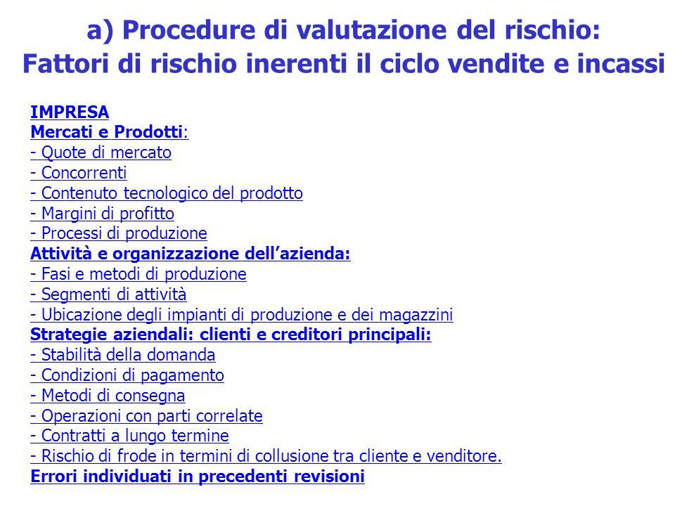 a) Procedure di valutazione del rischio: Fattori di rischio inerenti il ciclo vendite e incassi IMPRESA Mercati e Prodotti: - Quote di mercato - Conco