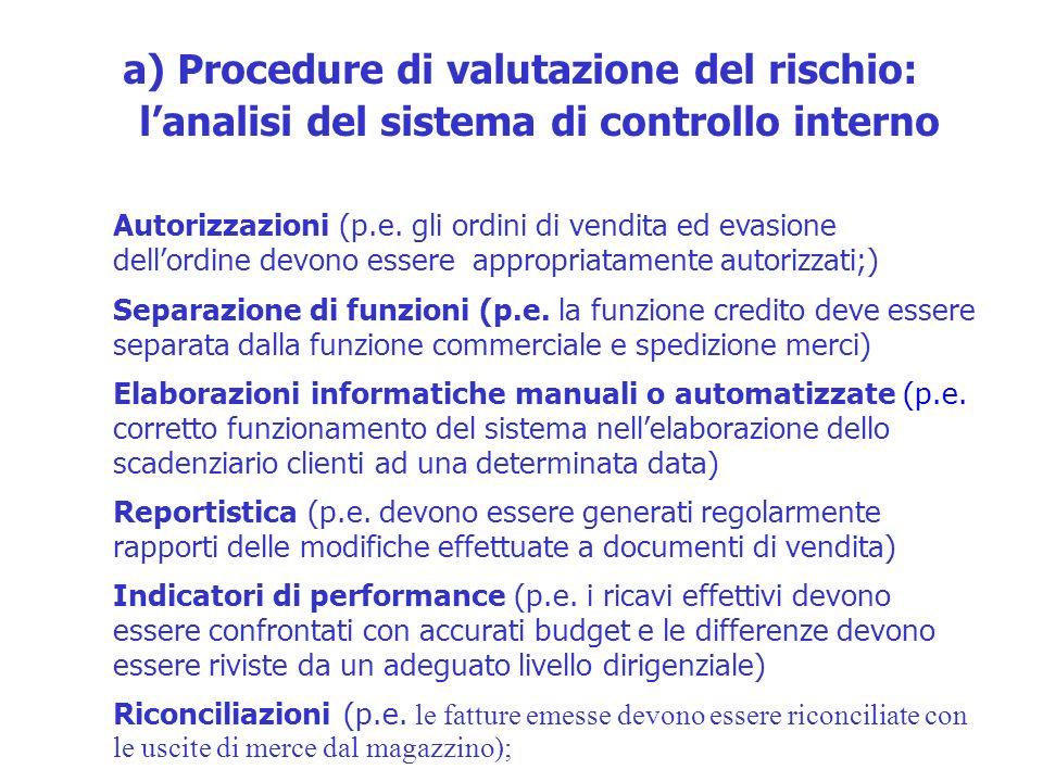 a) Procedure di valutazione del rischio: lanalisi del sistema di controllo interno Autorizzazioni (p.e. gli ordini di vendita ed evasione dellordine d