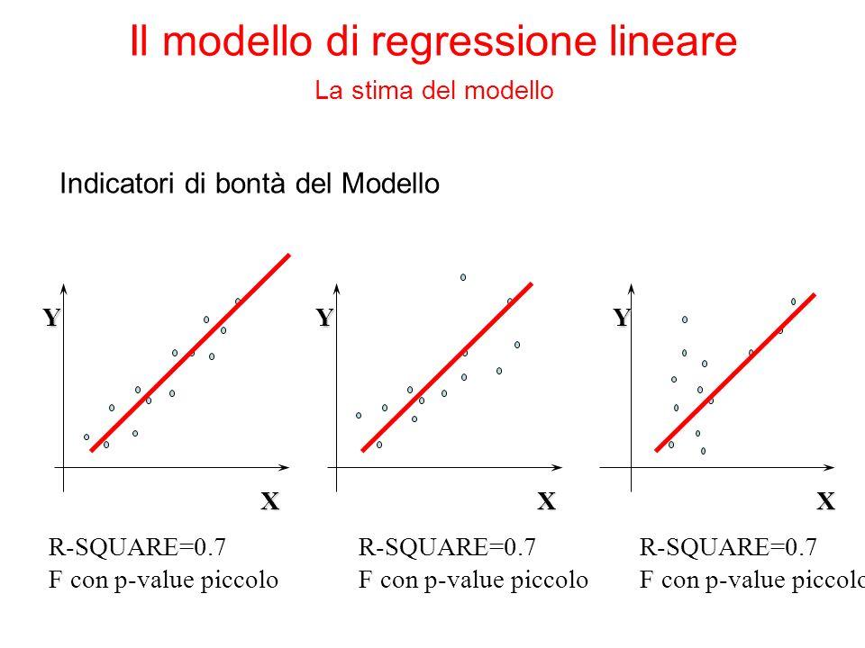 Analisi fattoriale Quando le variabili considerate sono numerose spesso risultano tra loro correlate.
