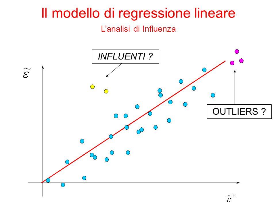 Il modello di regressione lineare Statistiche di Influenza Root MSE52693R-Square0.6204 Dependent Mean30935Adj R-Sq0.6197 Coeff Var170.33339 Parameter Estimates VariableLabelDFParameter Estimate Standard Error t ValuePr > |t| Intercept 1-146242205.46539-6.63<.0001 PAG_ORDPagato in contrassegno11.154190.0548221.05<.0001 PAG_MESPagato con rate mensili12.568760.0956726.85<.0001 TOT_ORDTotale ordini114434674.2608021.41<.0001 LISTANumero di liste di appartenenza1872.661801052.556420.830.4071 SESSOSesso13192.818461889.029311.690.0911 CENResidenza Centro1-6320.888552462.17857-2.570.0103 SUDResidenza Sud1-179231971.41534-9.09<.0001