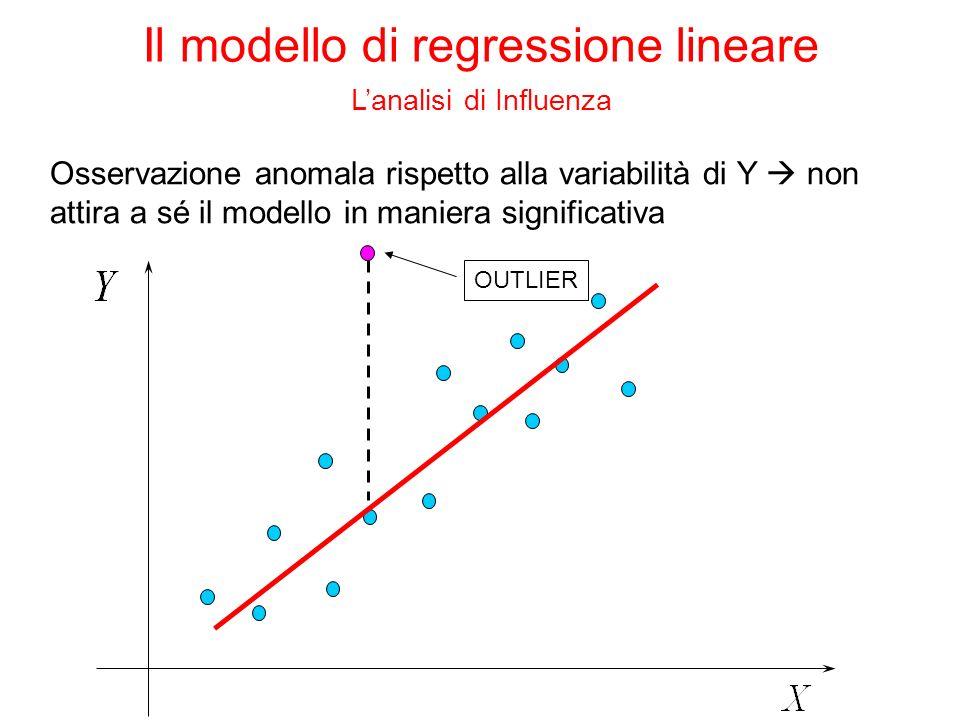 Osservazione anomala rispetto alla variabilità di Y non attira a sé il modello in maniera significativa OUTLIER Il modello di regressione lineare Lanalisi di Influenza