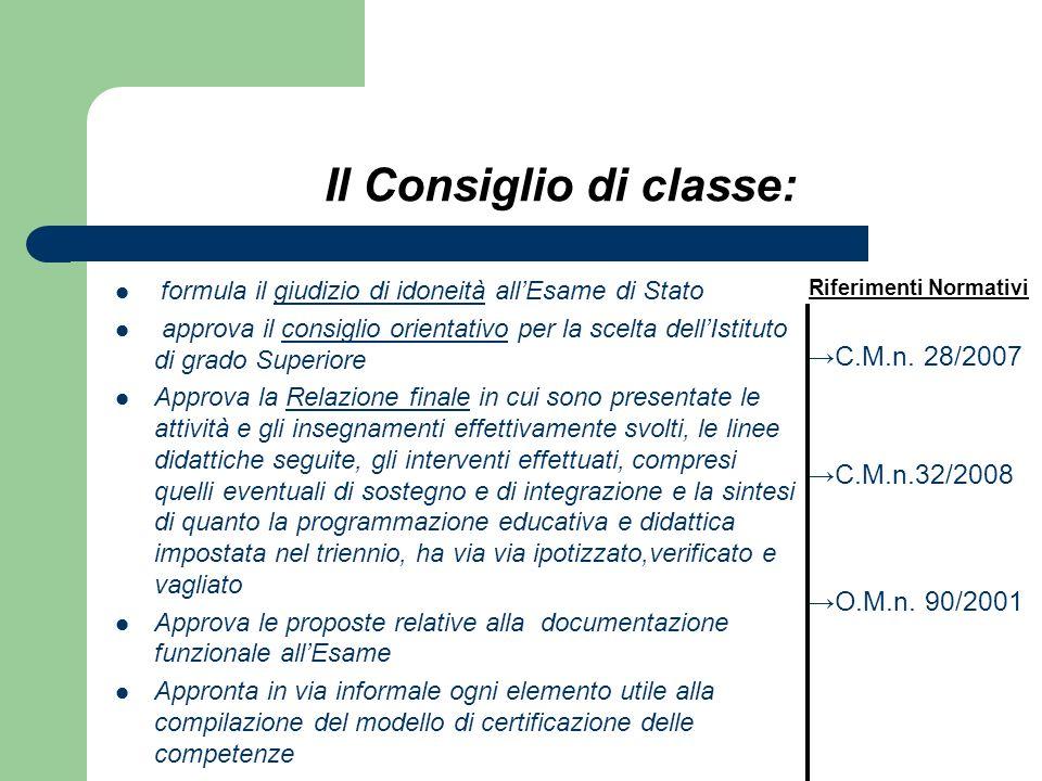 Il Consiglio di classe: formula il giudizio di idoneità allEsame di Stato approva il consiglio orientativo per la scelta dellIstituto di grado Superio