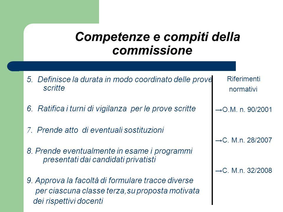 Competenze e compiti della commissione 5. Definisce la durata in modo coordinato delle prove scritte 6. Ratifica i turni di vigilanza per le prove scr