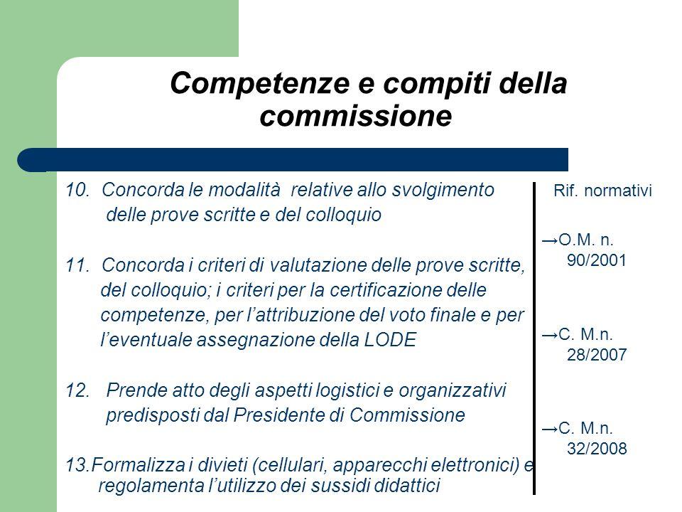 Competenze e compiti della commissione 10. Concorda le modalità relative allo svolgimento delle prove scritte e del colloquio 11. Concorda i criteri d