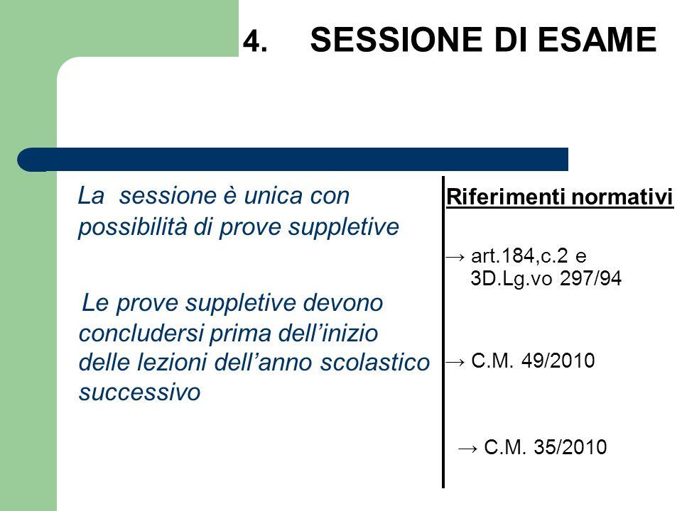 4. SESSIONE DI ESAME La sessione è unica con possibilità di prove suppletive Le prove suppletive devono concludersi prima dellinizio delle lezioni del