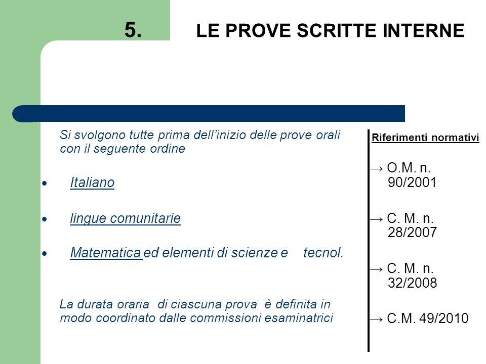 5. LE PROVE SCRITTE INTERNE Si svolgono tutte prima dellinizio delle prove orali con il seguente ordine Italiano lingue comunitarie Matematica ed elem