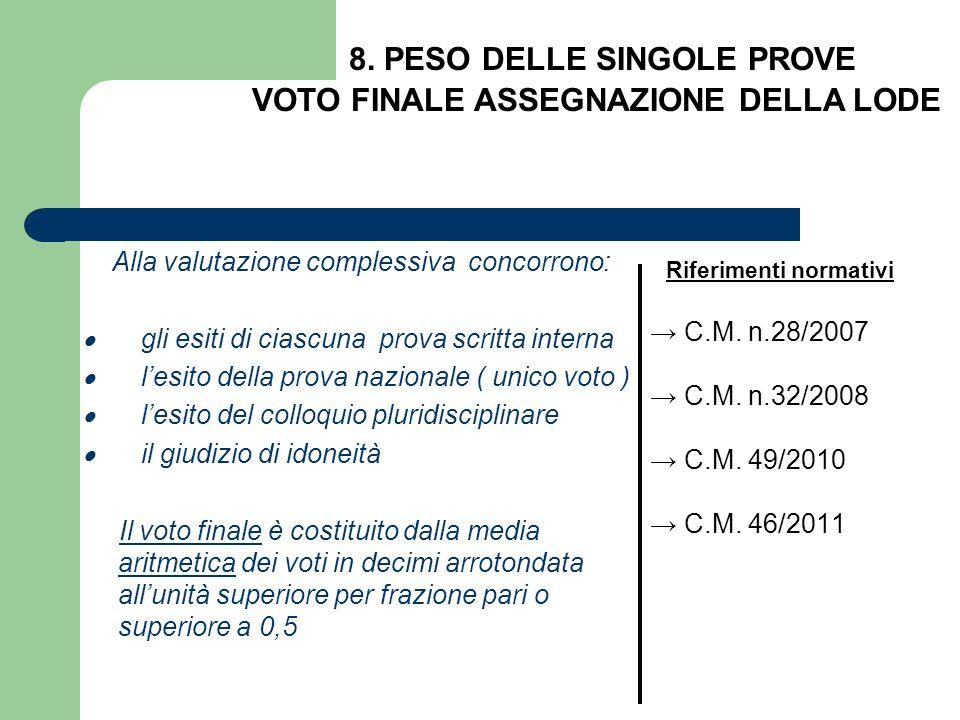 Alla valutazione complessiva concorrono: gli esiti di ciascuna prova scritta interna lesito della prova nazionale ( unico voto ) lesito del colloquio