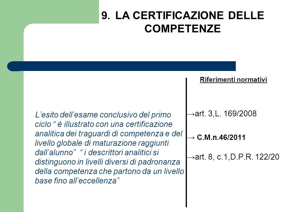 Lesito dellesame conclusivo del primo ciclo è illustrato con una certificazione analitica dei traguardi di competenza e del livello globale di maturaz