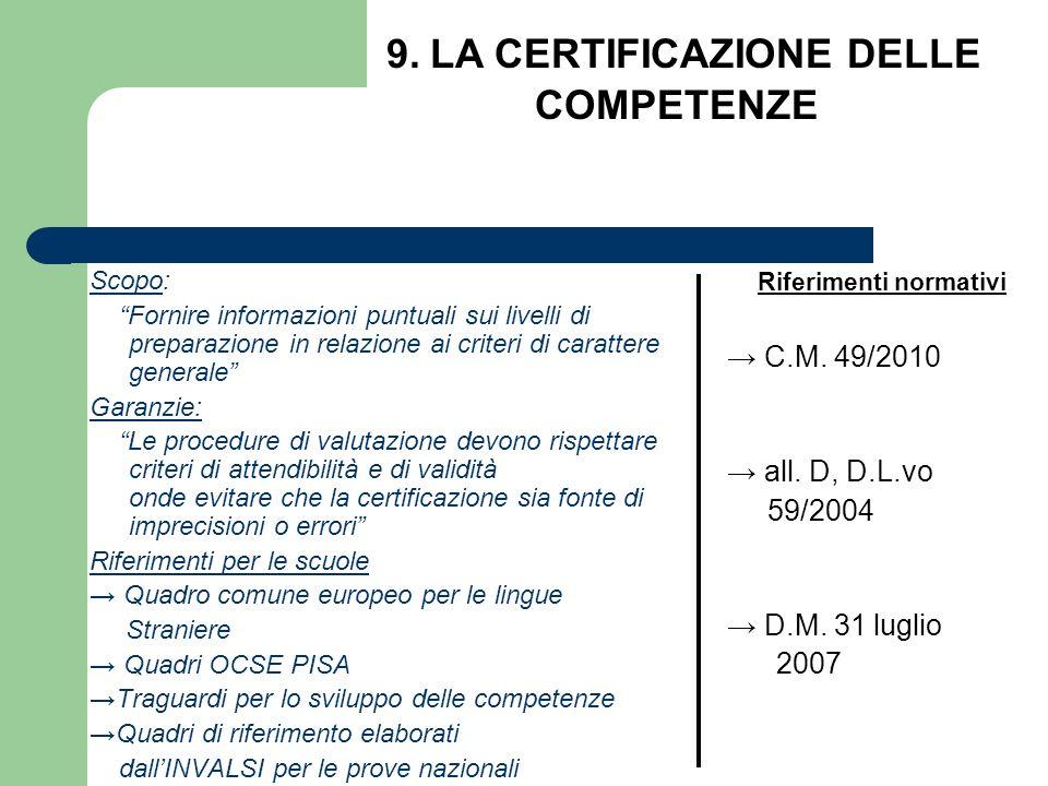 Scopo: Fornire informazioni puntuali sui livelli di preparazione in relazione ai criteri di carattere generale Garanzie: Le procedure di valutazione d