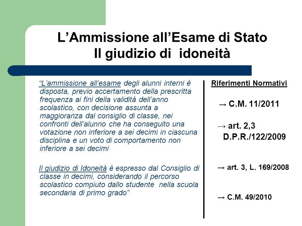 LAmmissione allEsame di Stato Il giudizio di idoneità Lammissione allesame degli alunni interni è disposta, previo accertamento della prescritta frequ