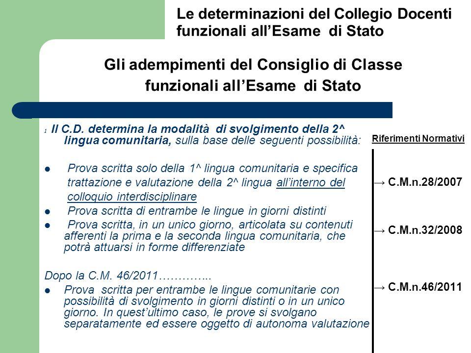 Le determinazioni del Collegio Docenti funzionali allEsame di Stato Gli adempimenti del Consiglio di Classe funzionali allEsame di Stato 1 Il C.D. det