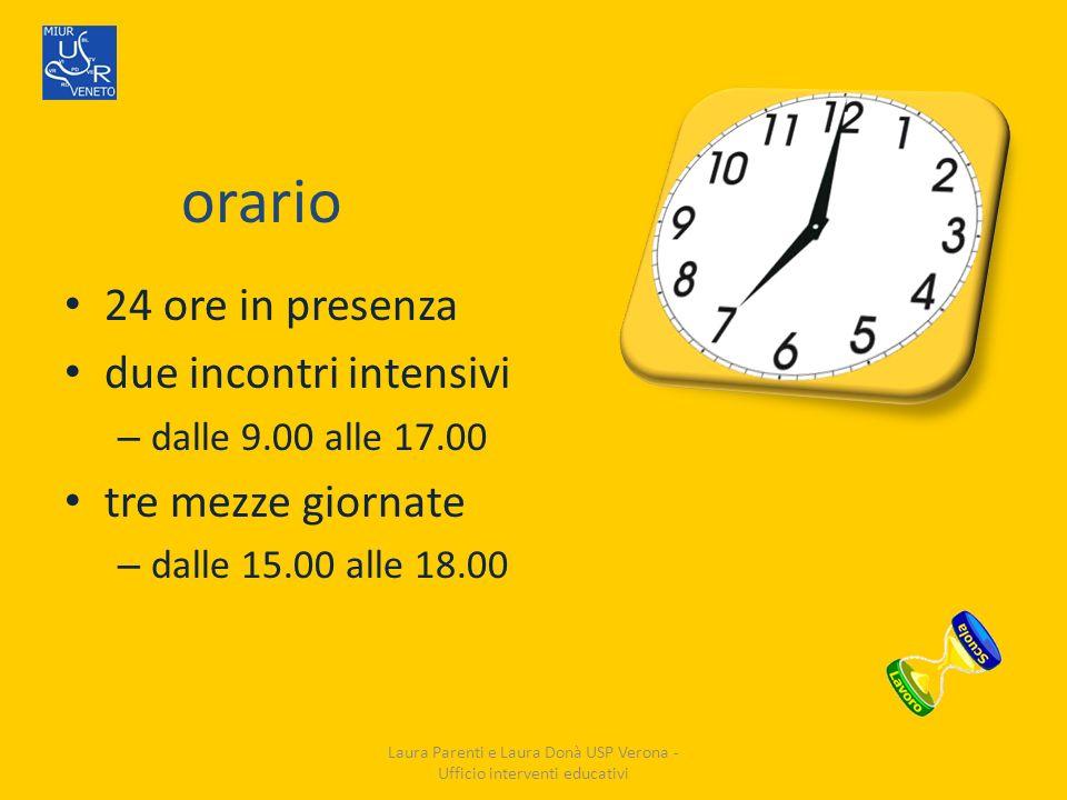 orario 24 ore in presenza due incontri intensivi – dalle 9.00 alle 17.00 tre mezze giornate – dalle 15.00 alle 18.00 Laura Parenti e Laura Donà USP Ve