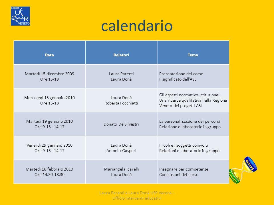 calendario DataRelatoriTema Martedì 15 dicembre 2009 Ore 15-18 Laura Parenti Laura Donà Presentazione del corso Il significato dellASL Mercoledì 13 ge