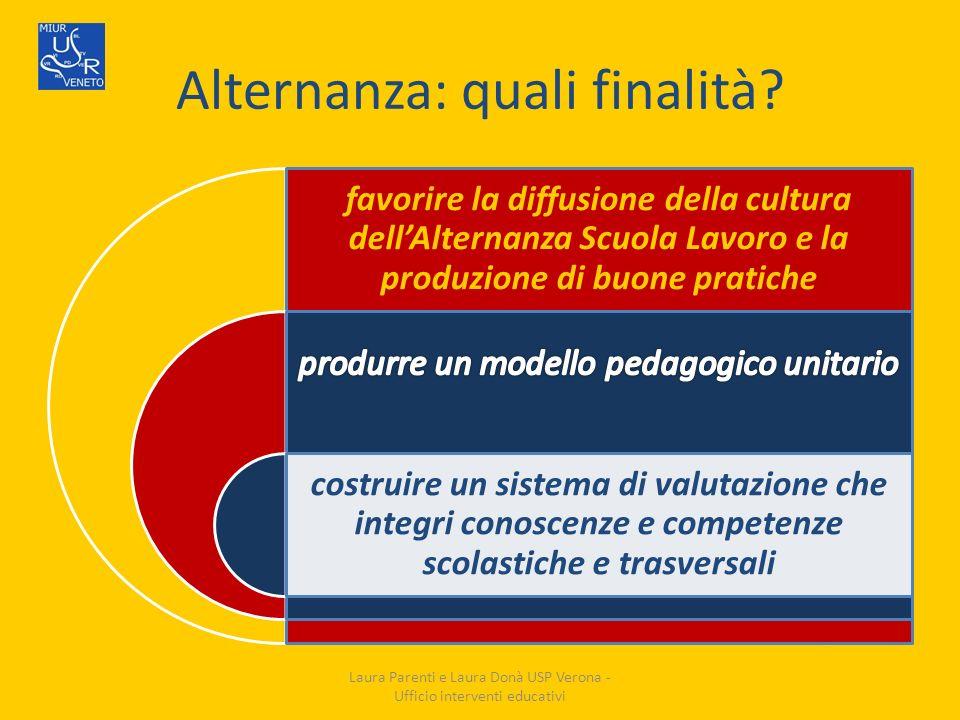 Alternanza: quali finalità? favorire la diffusione della cultura dellAlternanza Scuola Lavoro e la produzione di buone pratiche costruire un sistema d