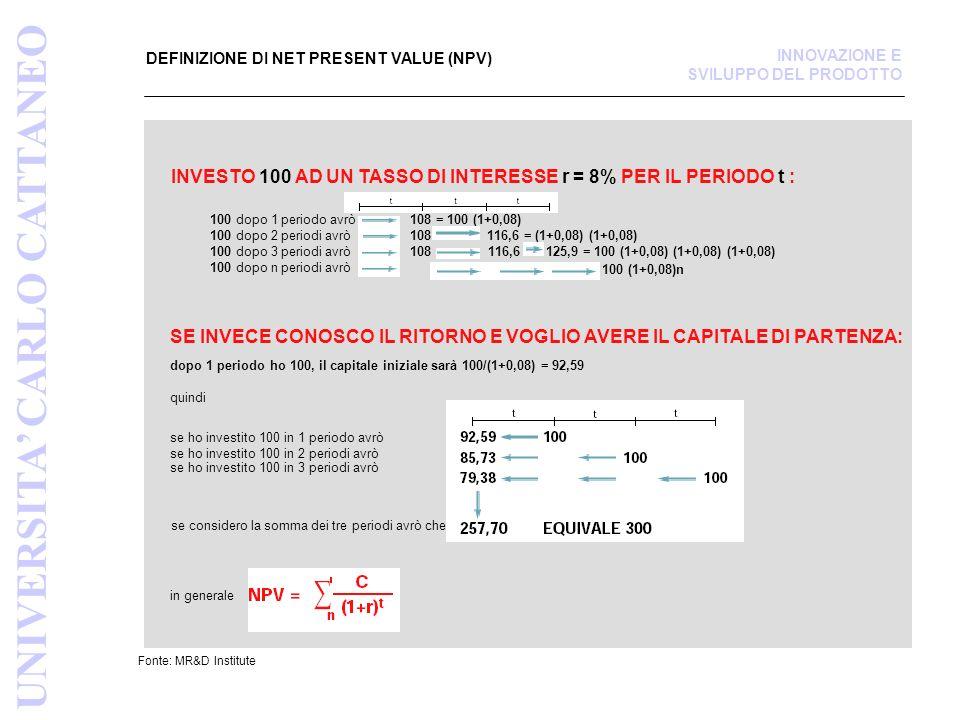 DEFINIZIONE DI NET PRESENT VALUE (NPV) Fonte: MR&D Institute INVESTO 100 AD UN TASSO DI INTERESSE r = 8% PER IL PERIODO t : 100 dopo 1 periodo avrò 100 dopo 2 periodi avrò 100 dopo 3 periodi avrò 100 dopo n periodi avrò 108 = 100 (1+0,08) 108 116,6 = (1+0,08) (1+0,08) 116,6125,9 = 100 (1+0,08) (1+0,08) (1+0,08) 100 (1+0,08)n SE INVECE CONOSCO IL RITORNO E VOGLIO AVERE IL CAPITALE DI PARTENZA: dopo 1 periodo ho 100, il capitale iniziale sarà 100/(1+0,08) = 92,59 quindi se ho investito 100 in 1 periodo avrò se ho investito 100 in 2 periodi avrò se ho investito 100 in 3 periodi avrò se considero la somma dei tre periodi avrò che in generale UNIVERSITA CARLO CATTANEO INNOVAZIONE E SVILUPPO DEL PRODOTTO
