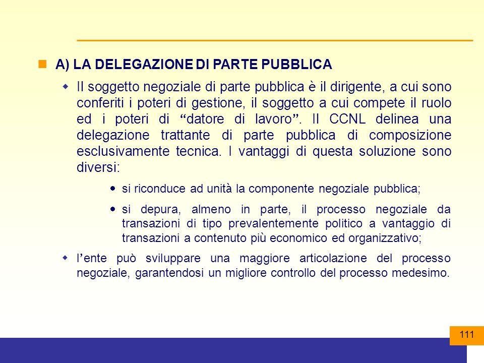 111 A) LA DELEGAZIONE DI PARTE PUBBLICA Il soggetto negoziale di parte pubblica è il dirigente, a cui sono conferiti i poteri di gestione, il soggetto a cui compete il ruolo ed i poteri di datore di lavoro.