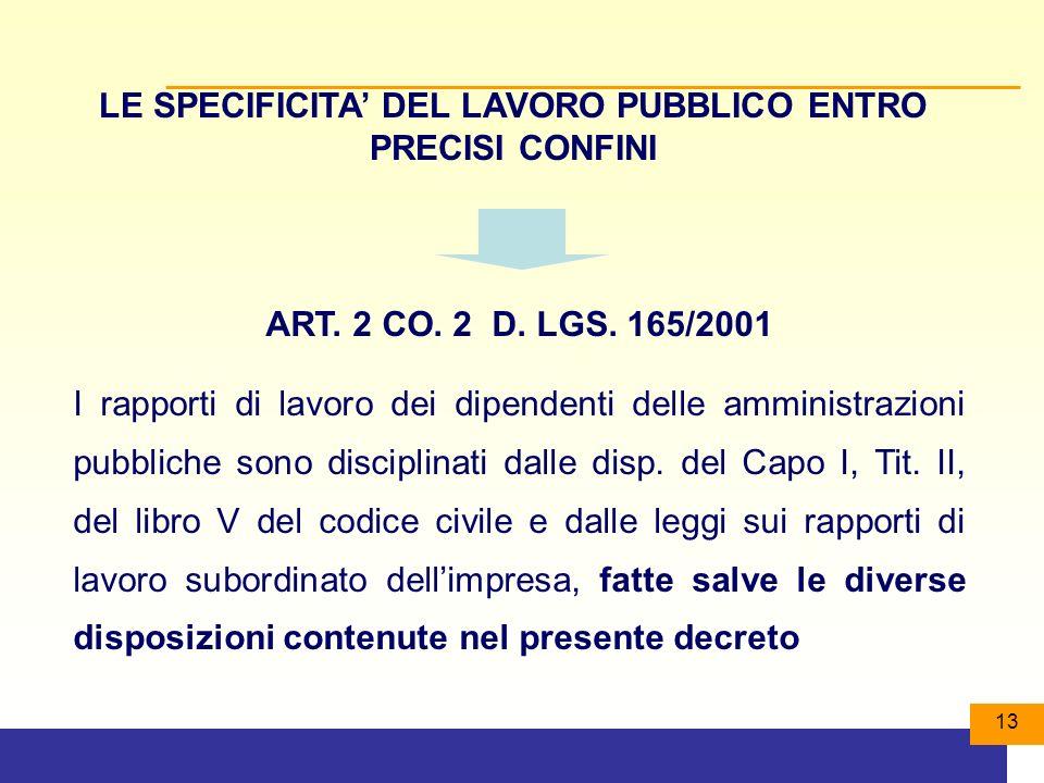13 LE SPECIFICITA DEL LAVORO PUBBLICO ENTRO PRECISI CONFINI ART.