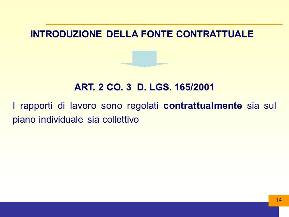 14 INTRODUZIONE DELLA FONTE CONTRATTUALE ART.2 CO.