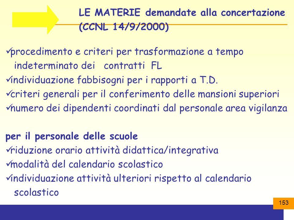 153 LE MATERIE demandate alla concertazione (CCNL 14/9/2000) procedimento e criteri per trasformazione a tempo indeterminato dei contratti FL individuazione fabbisogni per i rapporti a T.D.