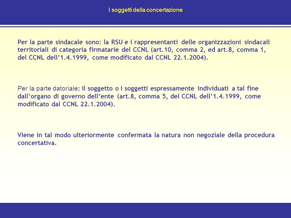 I soggetti della concertazione Per la parte sindacale sono: la RSU e i rappresentanti delle organizzazioni sindacali territoriali di categoria firmatarie del CCNL (art.10, comma 2, ed art.8, comma 1, del CCNL dell1.4.1999, come modificato dal CCNL 22.1.2004).