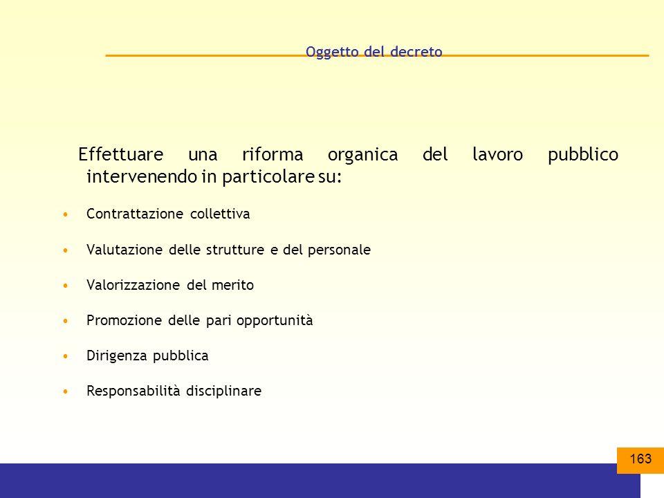 163 Oggetto del decreto Effettuare una riforma organica del lavoro pubblico intervenendo in particolare su: Contrattazione collettiva Valutazione delle strutture e del personale Valorizzazione del merito Promozione delle pari opportunità Dirigenza pubblica Responsabilità disciplinare