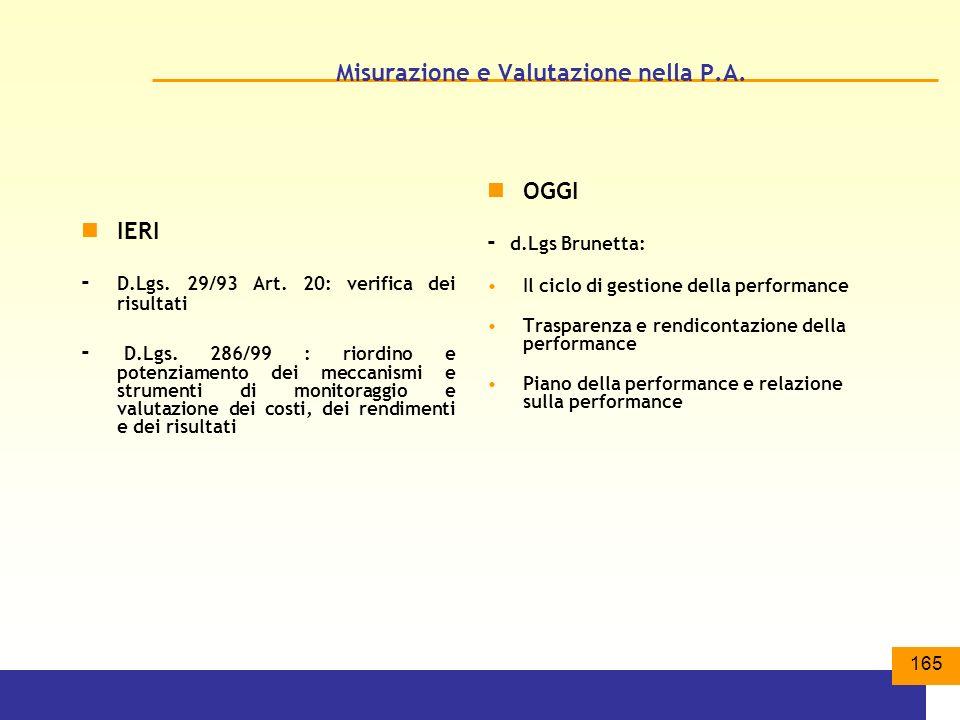 165 Misurazione e Valutazione nella P.A.IERI - D.Lgs.