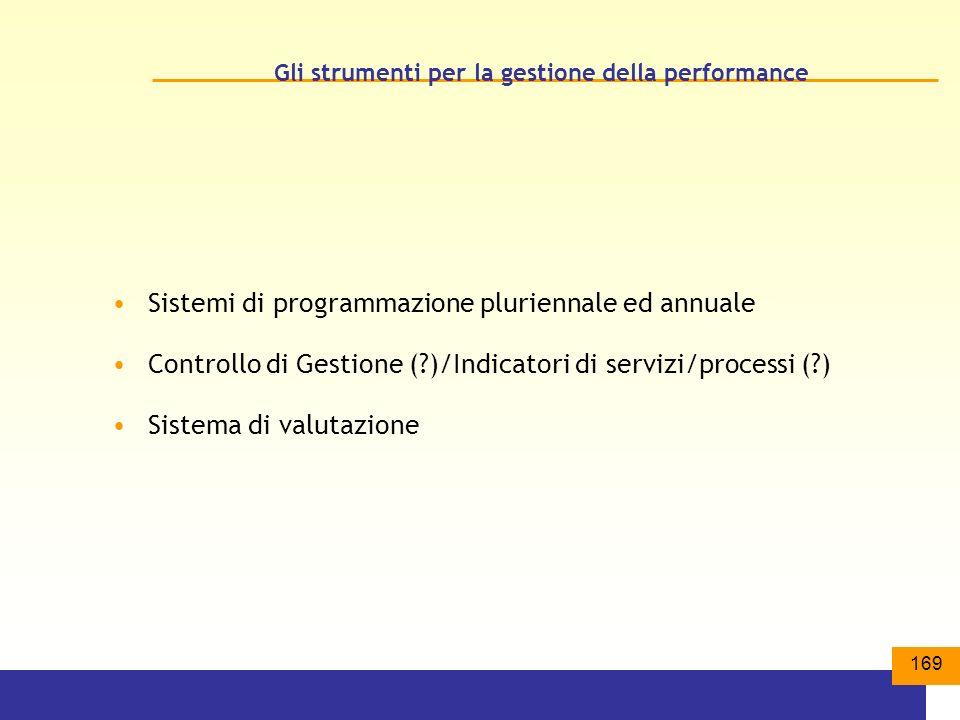 169 Gli strumenti per la gestione della performance Sistemi di programmazione pluriennale ed annuale Controllo di Gestione (?)/Indicatori di servizi/processi (?) Sistema di valutazione