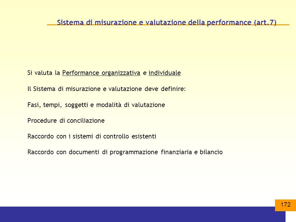 172 Sistema di misurazione e valutazione della performance (art.7) Si valuta la Performance organizzativa e individuale Il Sistema di misurazione e valutazione deve definire: Fasi, tempi, soggetti e modalità di valutazione Procedure di conciliazione Raccordo con i sistemi di controllo esistenti Raccordo con documenti di programmazione finanziaria e bilancio