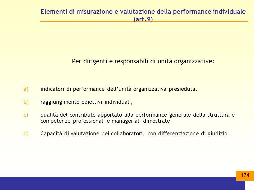 174 Elementi di misurazione e valutazione della performance individuale (art.9) Per dirigenti e responsabili di unità organizzative: a)indicatori di performance dellunità organizzativa presieduta, b)raggiungimento obiettivi individuali, c)qualità del contributo apportato alla performance generale della struttura e competenze professionali e manageriali dimostrate d)Capacità di valutazione dei collaboratori, con differenziazione di giudizio