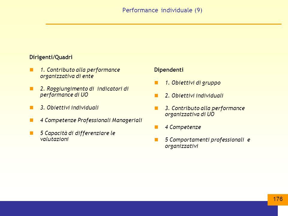 176 Performance individuale (9) Dirigenti/Quadri 1.