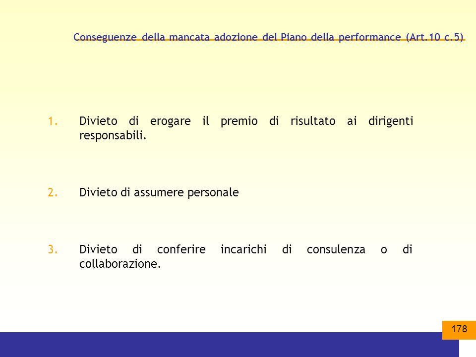 178 Conseguenze della mancata adozione del Piano della performance (Art.10 c.5) 1.Divieto di erogare il premio di risultato ai dirigenti responsabili.