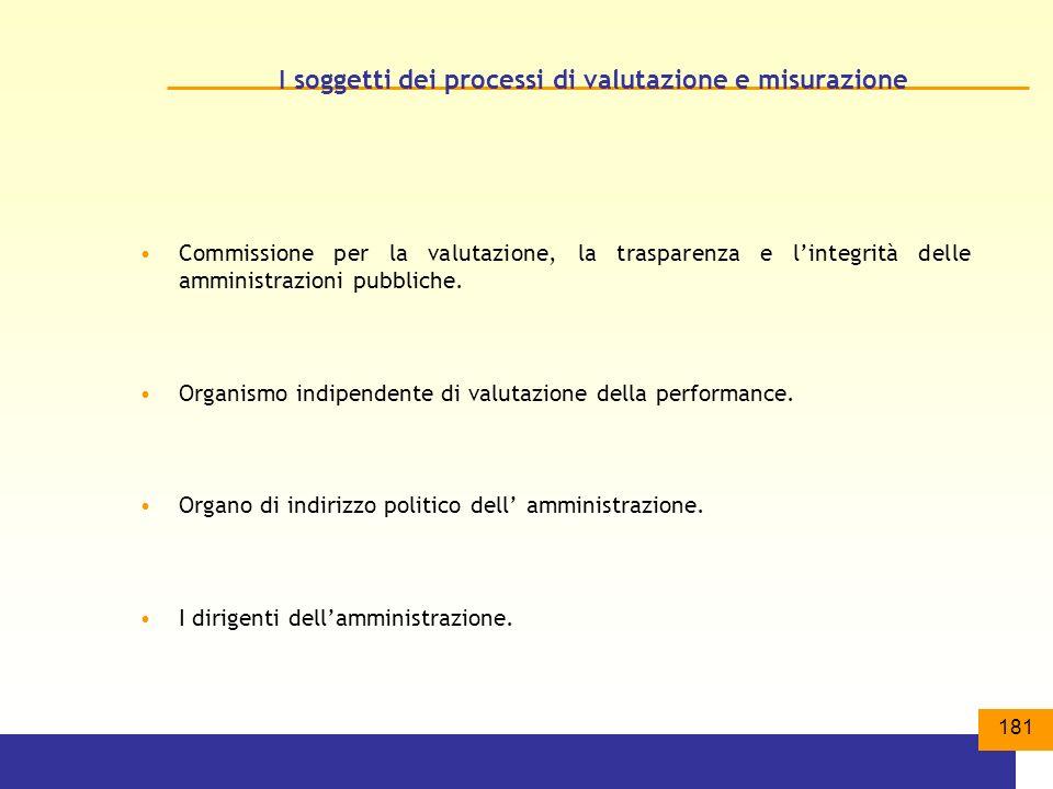 181 I soggetti dei processi di valutazione e misurazione Commissione per la valutazione, la trasparenza e lintegrità delle amministrazioni pubbliche.